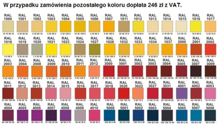 00150664 Szafka warsztatowa, 5 szuflad (wymiary: 850x900x505 mm)