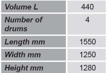 99724724 Paleta do beczek GermanTech (ilość beczek: 4, wymiary: 1550x1250x1280 mm)