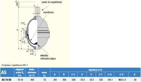 DOSTAWA GRATIS! 01538882 Akumulator hydrauliczny Hydro Leduc (objętość azotu: 10,19 l/dm³, maksymalne ciśnienie: 400 bar)
