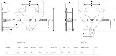 DOSTAWA GRATIS! 22039037 Zawiesie klamrowe z okiem ZZ/5.0t (max szerokość belki: 300mm, udźwig: 5 T)