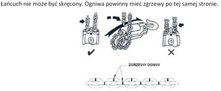 DOSTAWA GRATIS! 33938859 Wciągnik łańcuchowy elektryczny ELW 3 (udźwig: 3 T, wysokość podnoszenia: 3 m)