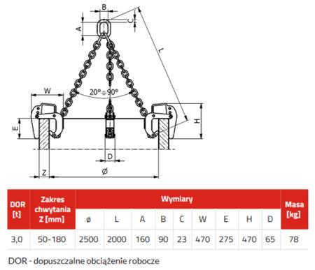 DOSTAWA GRATIS! 3398556 Zawiesie łańcuchowe 3-cięgnowe zakończone uchwytami do podnoszenia kręgów betonowych GDA 3,0 (udźwig: 3 T, zakres chwytania: 50-180 mm)