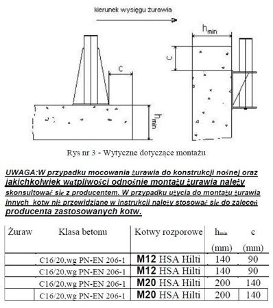 DOSTAWA GRATIS! 53372539 Żuraw z kieszeniem do posadowienia i wciągarką ręczną z liną AISI316 12m (udźwig: 250 kg, wysokość podnoszenia: 1945-2440 mm)