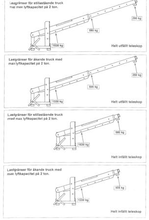 Dźwig do wózka widłowego GermanTech (długość ramienia: od 500 do 3600 mm) 99724833