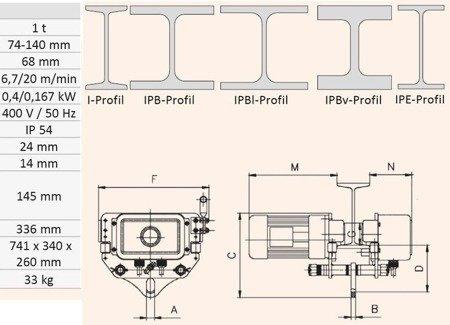 Elektryczny wózek jezdny do wciągarki Unicraft (udźwig: 1 T, szerokość szyny: 74-180 mm) 32276359