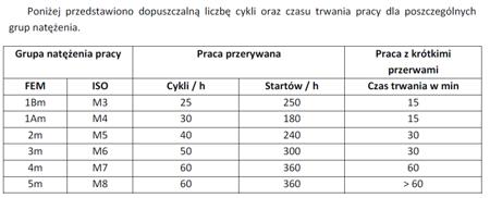 IMPROWEGLE Wciągnik łańcuchowy elektryczny ELW 0,25 (udźwig: 0,25 T, wysokość podnoszenia: 3 m) 33948575