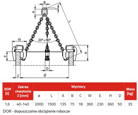 IMPROWEGLE Zawiesie łańcuchowe 3-cięgnowe zakończone uchwytami do podnoszenia kręgów betonowych GDA 1,6 (udźwig: 1,6 T, zakres chwytania: 40-140 mm) 33954997