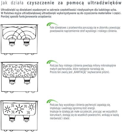 Oczyszczacz ultradźwiękowy Ulsonix (moc ultradźwiękowa: 160W, pojemność: 3L) 45643534