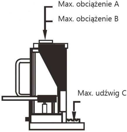 Podnośnik maszynowy Unicraft (udźwig: 20 t) 32240218