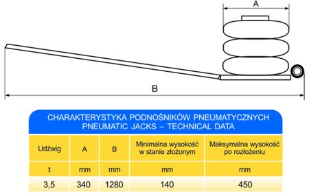 Podnośnik pneumatyczny - bałwanek (udźwig: 3,5T) 62725788