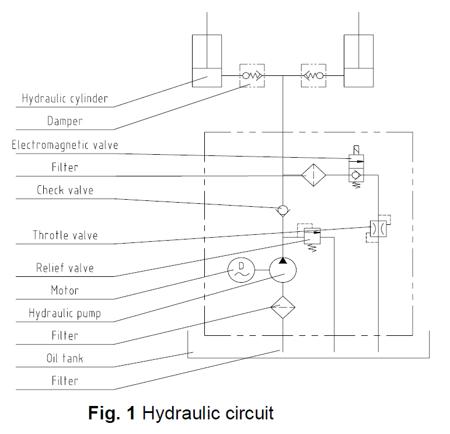 Stół podnośny elektryczny (udźwig: 500 kg, wymiary platformy: 1200x800 mm, wysokość podnoszenia min/max: 200-1000 mm) 3109767