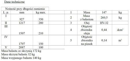 Tretok Żuraw hydrauliczny ręczny z przeciwwagą (udźwig: od 150 do 350 kg) 61768920
